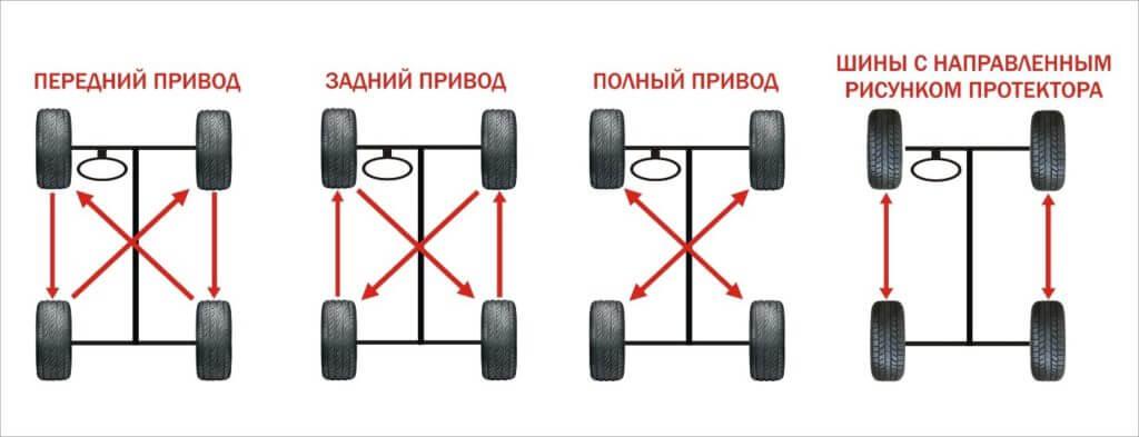 уход за колесами лачетти